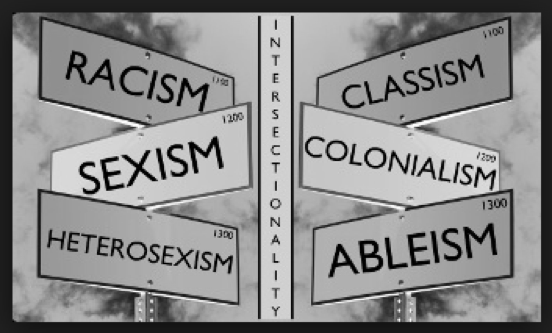 Intersectionality graphic